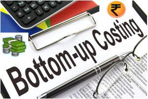 Costing ice cream rolls India